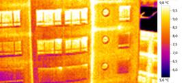 Gikesa Eficiencia energética